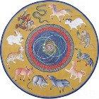 Китайский гороскоп совместимости партнеров